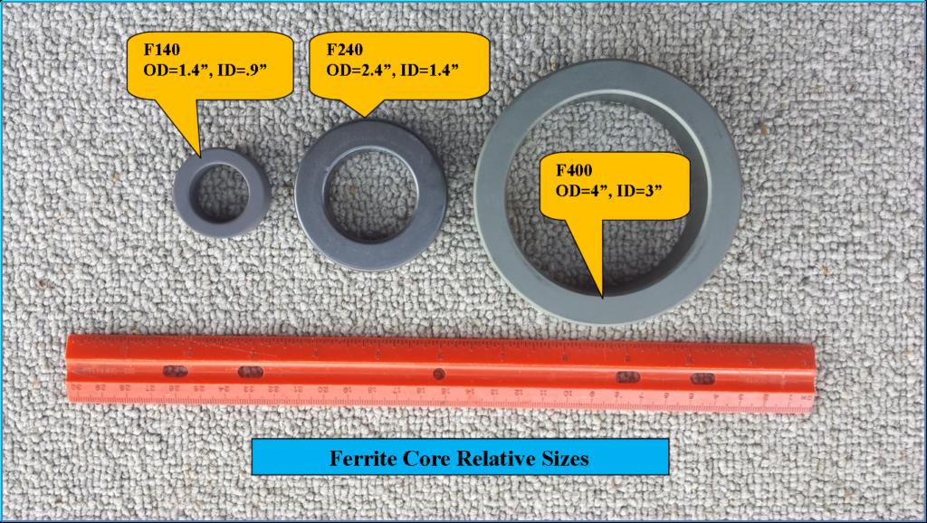 Core Relative Sizes 1 1024x578 - Ferrite Ring Toroid Specs