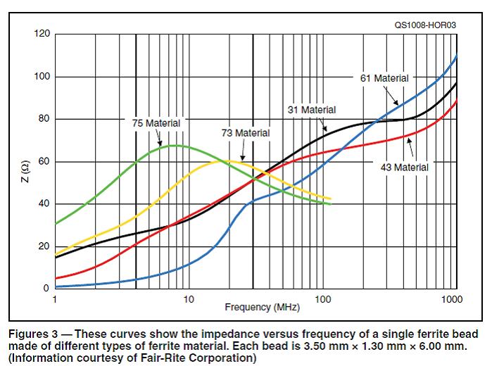Mic-permeability-comparison-graph.png