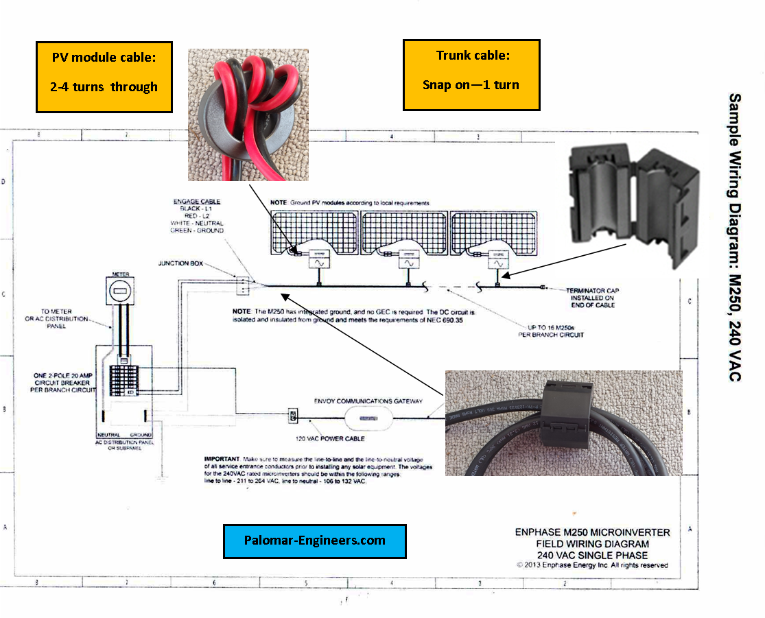Palomar Engineers Solar Interference Filter Installation Diagram 2 solar system rfi palomar engineers� enphase m250 wiring diagram at cita.asia