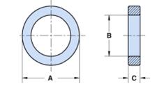 Toroid Dimensions - Ferrite Ring Toroid Specs